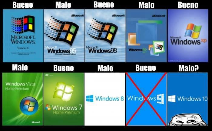 Windows bueno, Windows malo